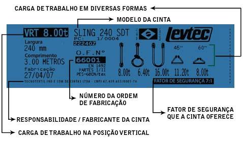 A etiqueta azul de rastreabilidade das cintas Levtec